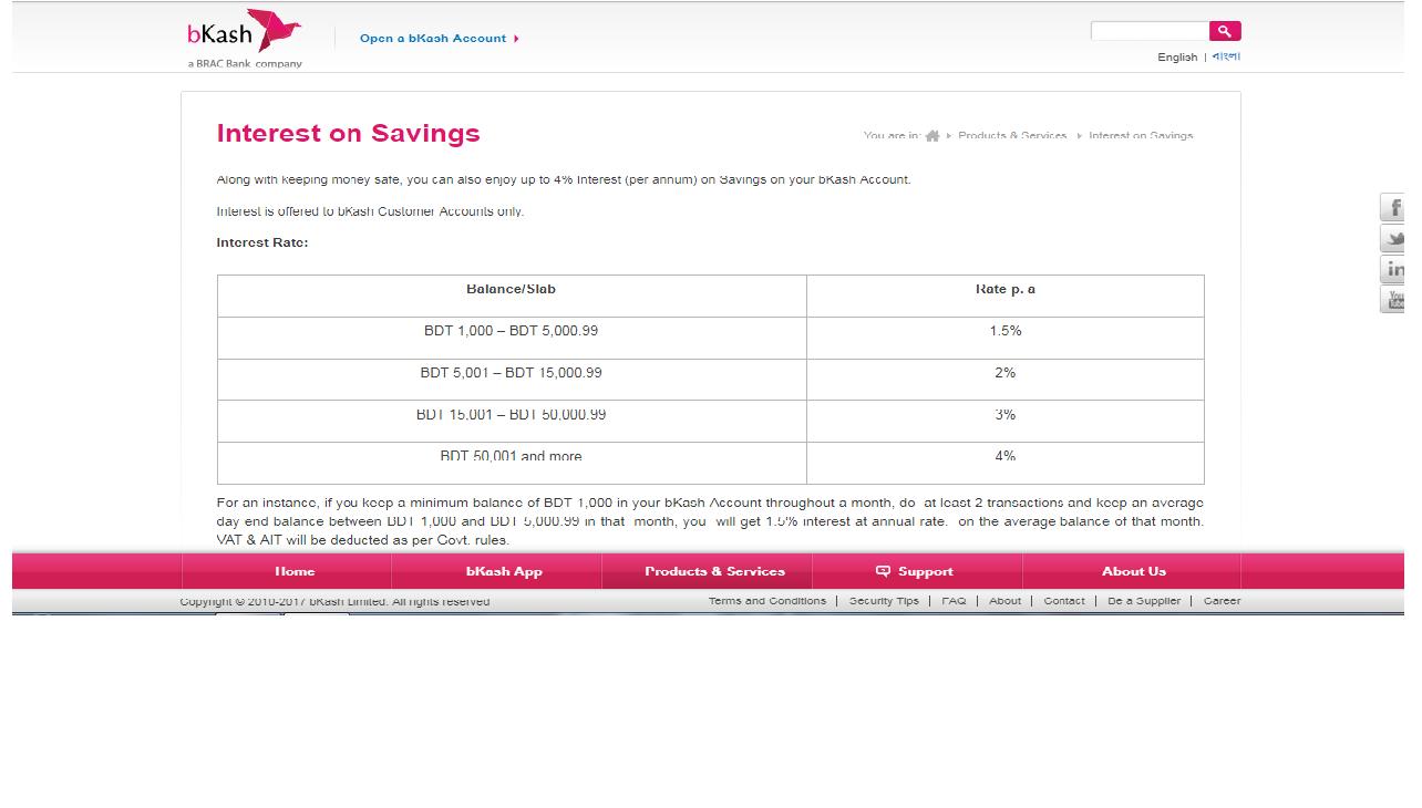 Interest on Savings